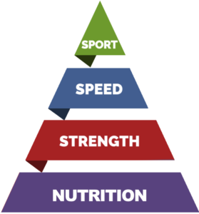 diamondfit performance approach